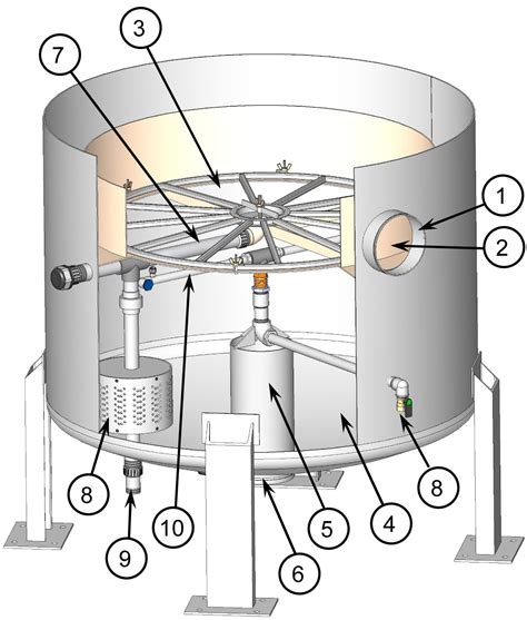 Gravity Filter for filtering without pressure   UVAR